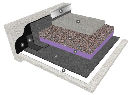 Monocouche thermosoudable en indépendance avec protection par dalettes sur granulats, cas de l'isolation inversée
