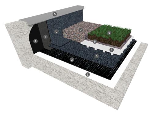 Bicouche thermosoudable en indépendance sous drain, filtre et terre végétale sans isolation