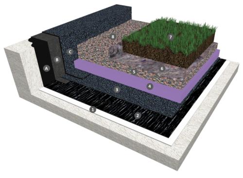 Bicouche thermosoudable en indépendance, filtre et substrat avec isolation, cas de l'isolation inversée