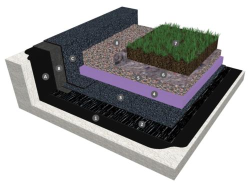 Bicouche auto-adhésif, filtre et substrat avec isolation,  cas de l'isolation inversée