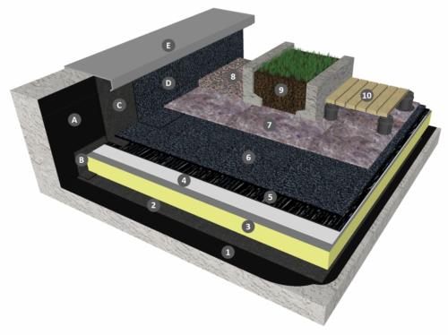 Bicouche thermosoudable multi-usages en indépendance sous protections avec isolation