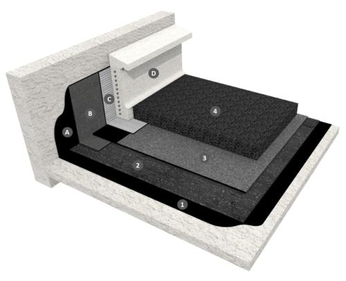 Bicouche thermosoudable sous béton bitumineux pour toitures accessibles aux véhicules sans isolation