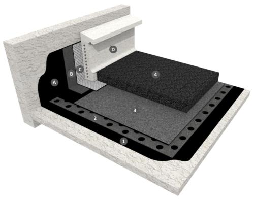 Monocouche thermosoudable  en semi-indépendance sous béton bitumineux pour toitures accessibles aux véhicules sans isolation