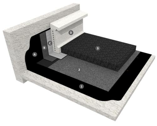 Monocouche thermosoudable sous béton bitumineux pour toitures accessibles aux véhicules sans isolation