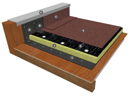 Bicouche fixé mécaniquement avec isolation sur élément porteur bois, classé BROOF(t3)