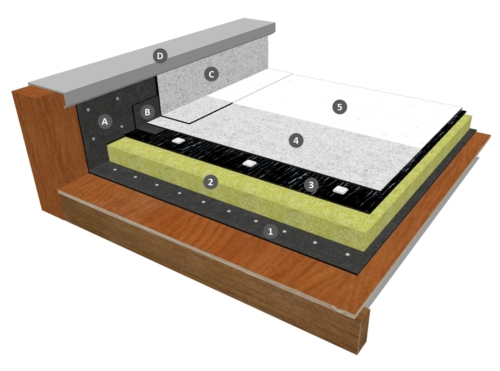 Procédé IKO DUO REFLECT fixée mécaniquement avec isolation sur élément porteur bois, classé Broof T3