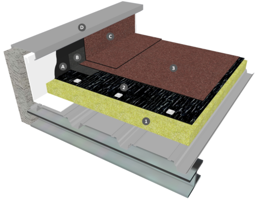 Bicouche fixé mécaniquement avec isolation sur élément porteur TAN, classé Broof T3