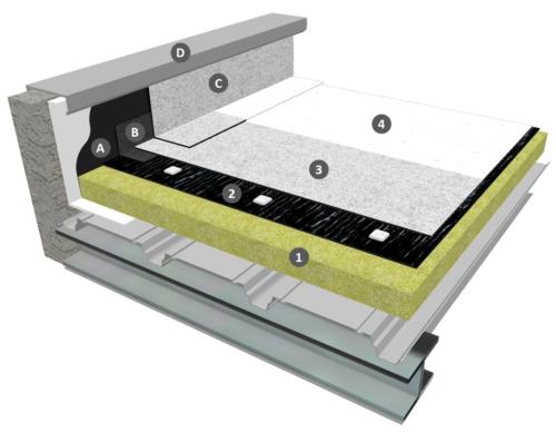 Procédé IKO DUO REFLECT fixée mécaniquement avec isolation sur élément porteur TAN, classé BROOF(t3)