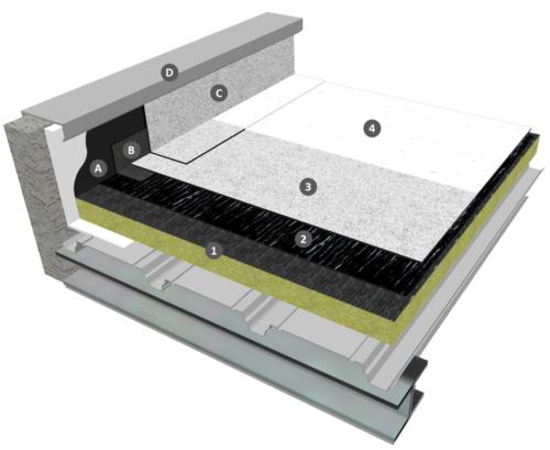 Procédé IKO DUO REFLECT thermosoudable avec isolation sur élément porteur TAN