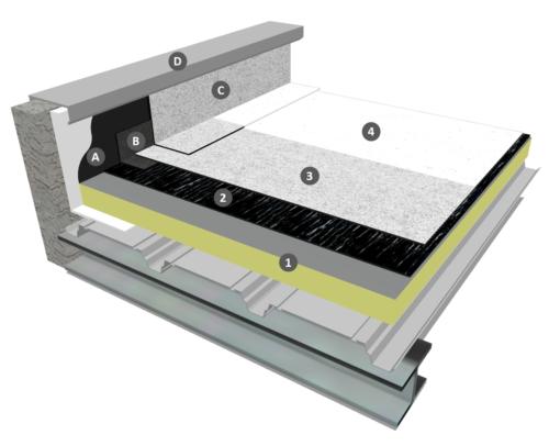 Procédé IKO DUO REFLECT auto-adhésif avec isolation PIR sur élément porteur TAN, classé BROOF(t3)